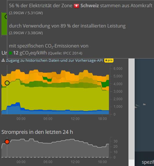 Electricity_Map_Europa_Schweiz
