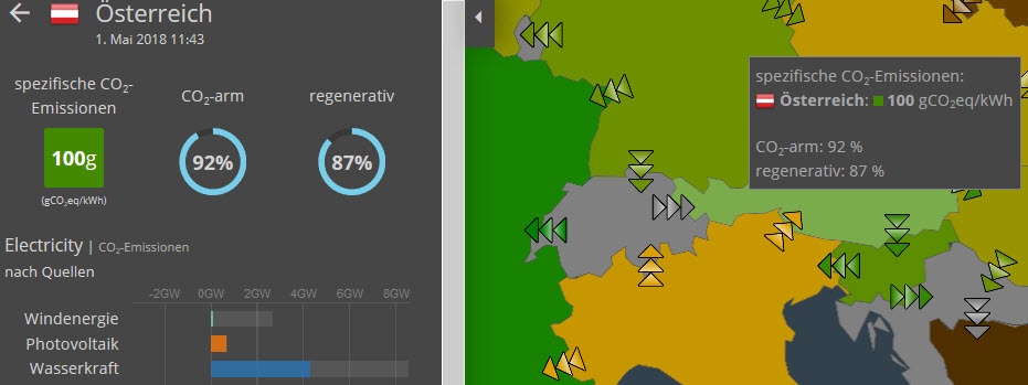 Electricity_Map_Austria